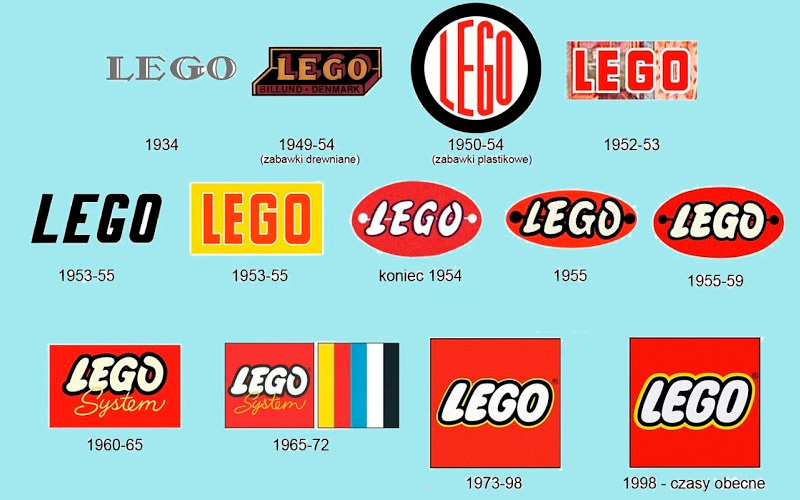 La historia Emprendedora de LEGO