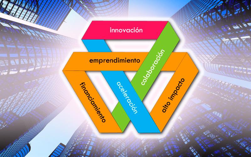 La Innovación está acelerando el cambio en las organizaciones - Overflow.pe