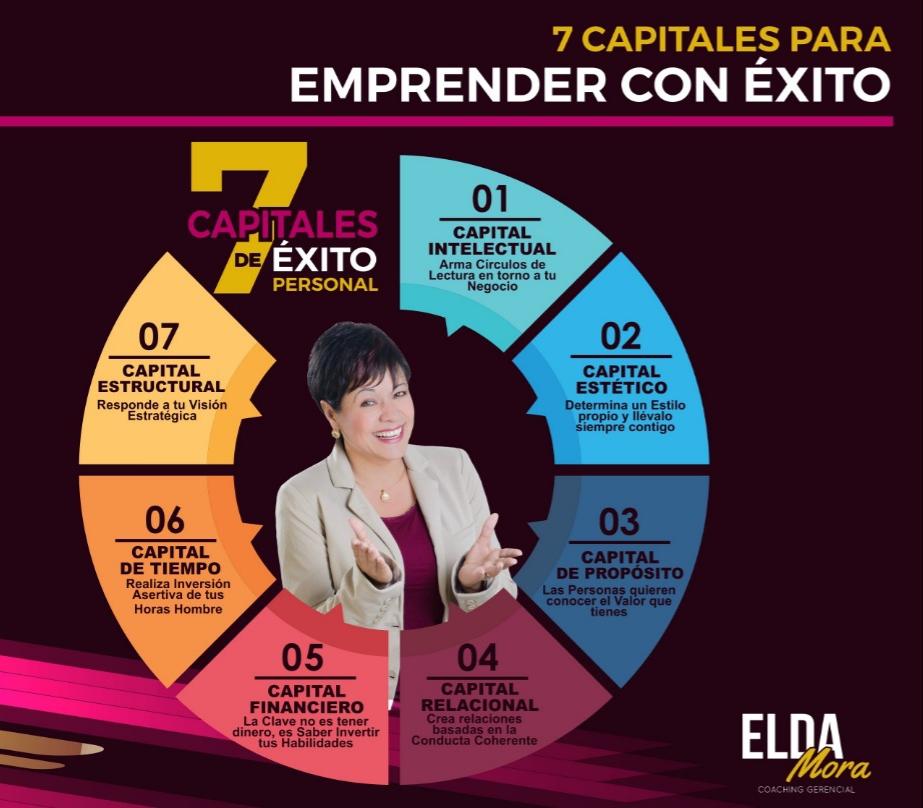 Los 7 capitales del Éxito emprendedor Elda Mora - Overflow.pe