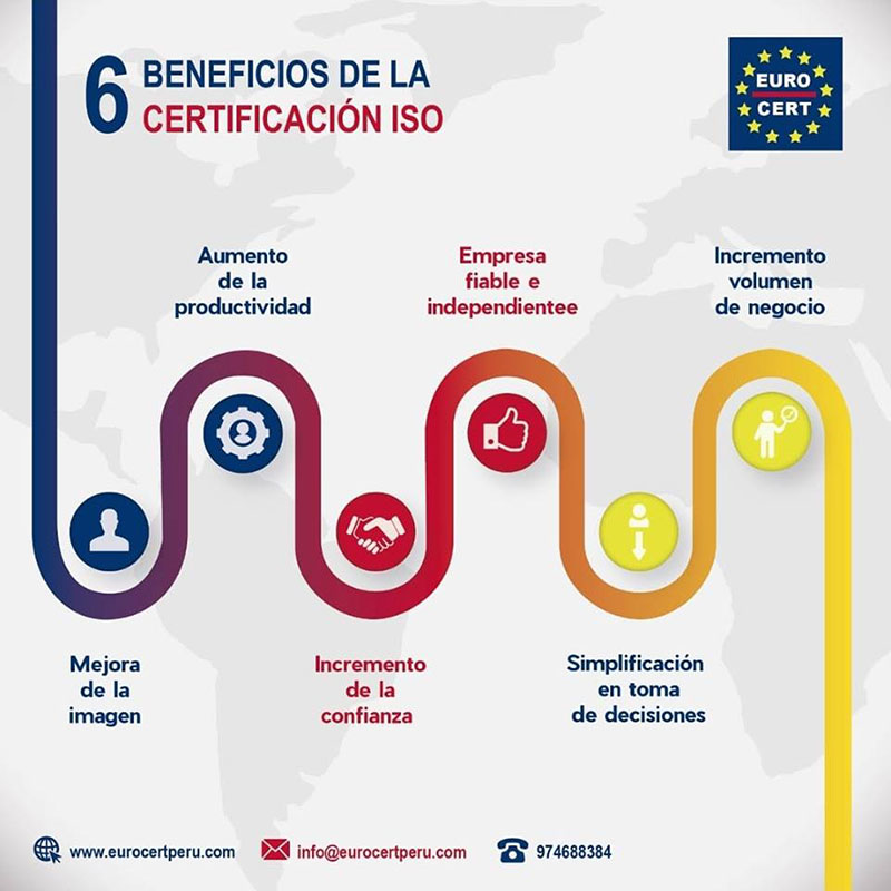 6 beneficios de acogerse a la normativa ISO 9001
