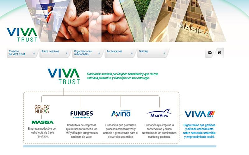 Fundación Viva Idea reúne entidades a favor de la sostenibilidad