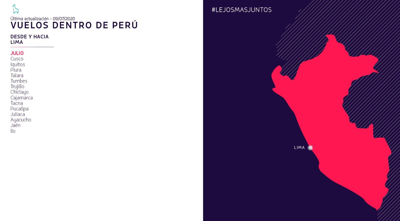 Retos del turismo mundial hoy - Vuelos dentro de Perú - Aerolinea LATAM