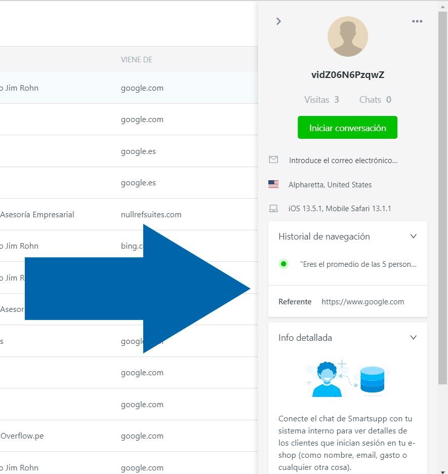 Smartsapp te brinda información muy importante para hacer crecer tus ventas - Alerta Emprendedora Overflow.pe